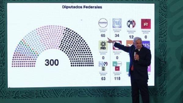 President Andres Manuel Lopez Obrador, Mexico City, Mexico, June 7, 2021.