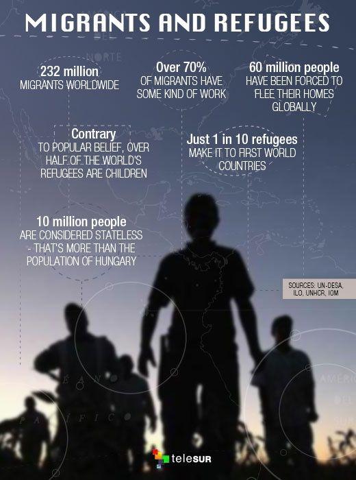 Migrant Rights | In Depth | teleSUR English