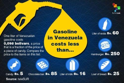 Venezuela S Dirt Gasoline Prices